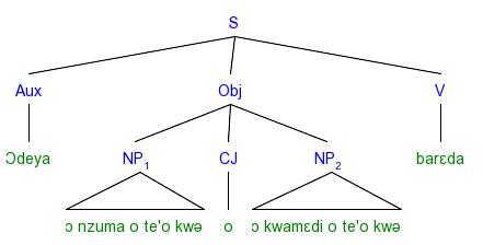nzuma2